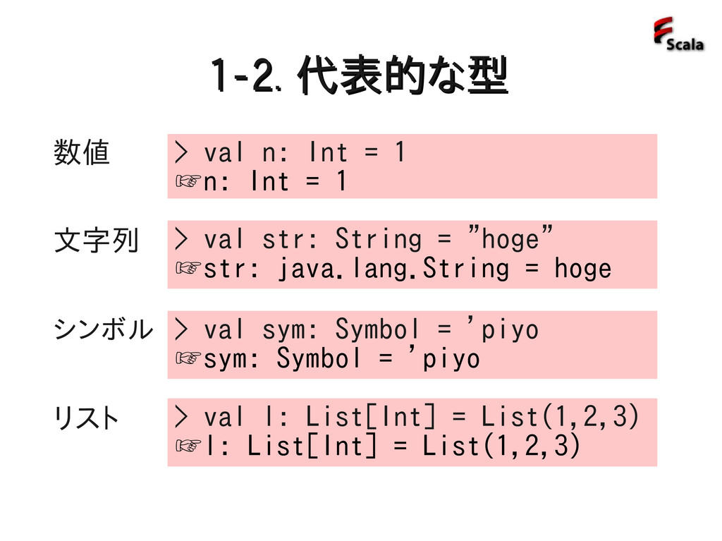 > val n: Int = 1 ☞n: Int = 1 1-2. 1-2. 代表的な型 代表...