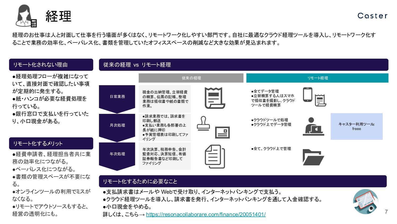 ●支払請求書はメールや Webで受け取り、インターネットバンキングで支払う。 ●クラウド経理ツ...