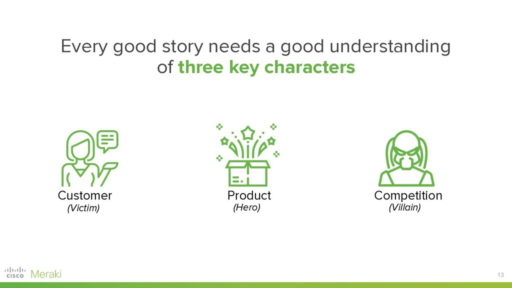 13 Every good story needs a good understanding ...