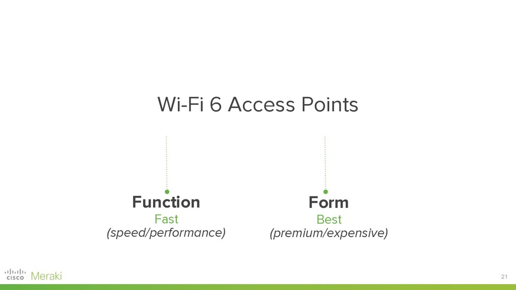 21 Wi-Fi 6 Access Points Function Fast (speed/p...