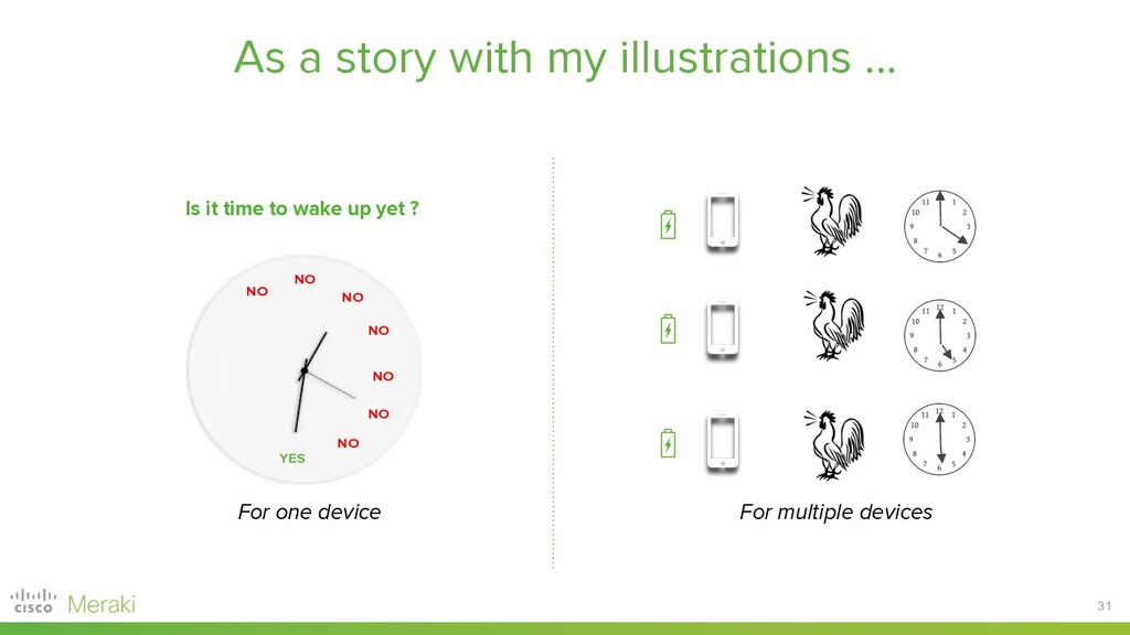 31 As a story with my illustrations ... Is it t...