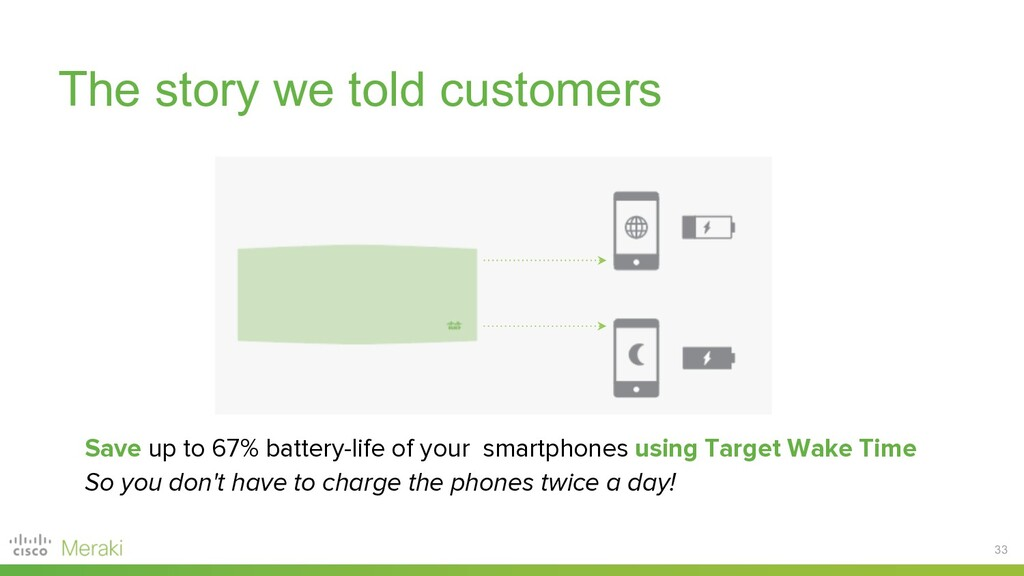 33 Save up to 67% battery-life of your smartpho...