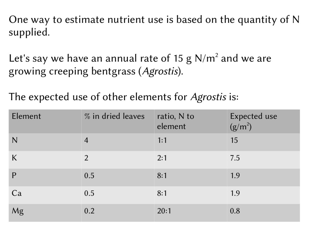 One way to estimate nutrient use is based on th...