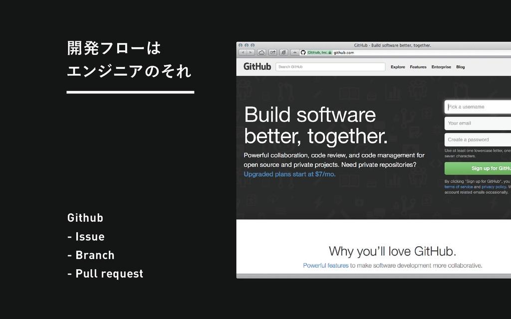 ։ൃϑϩʔ ΤϯδχΞͷͦΕ Github - Issue - Branch - Pull ...