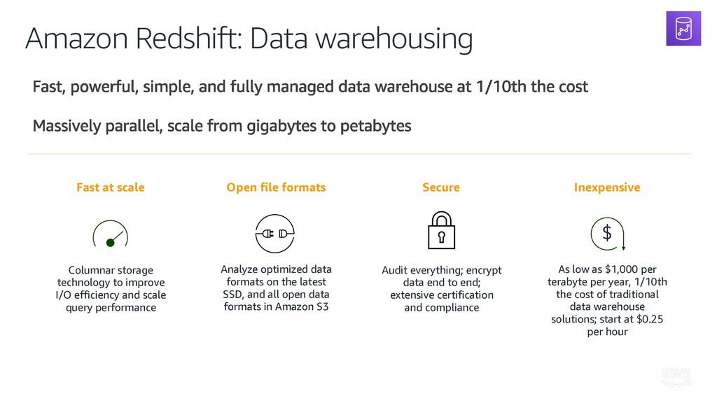 Amazon Redshift: Data warehousing Fast at scale...