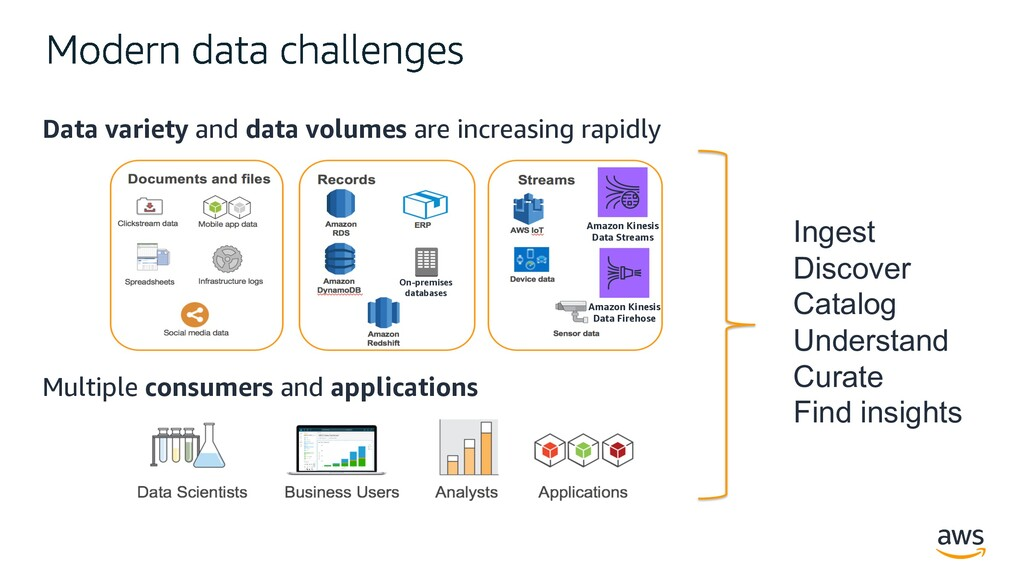 Data variety and data volumes are increasing ra...