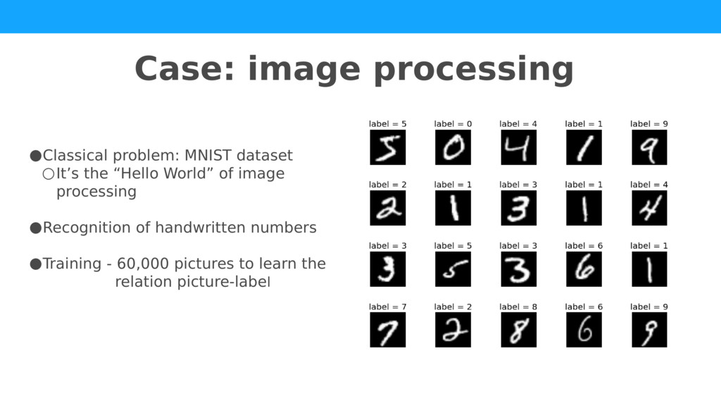 Case: image processing ●Classical problem: MNIS...