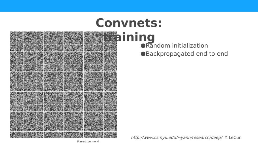 Convnets: training http://www.cs.nyu.edu/~yann/...