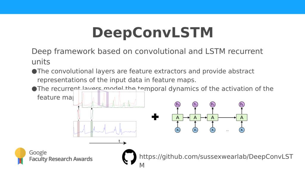 DeepConvLSTM Deep framework based on convolutio...
