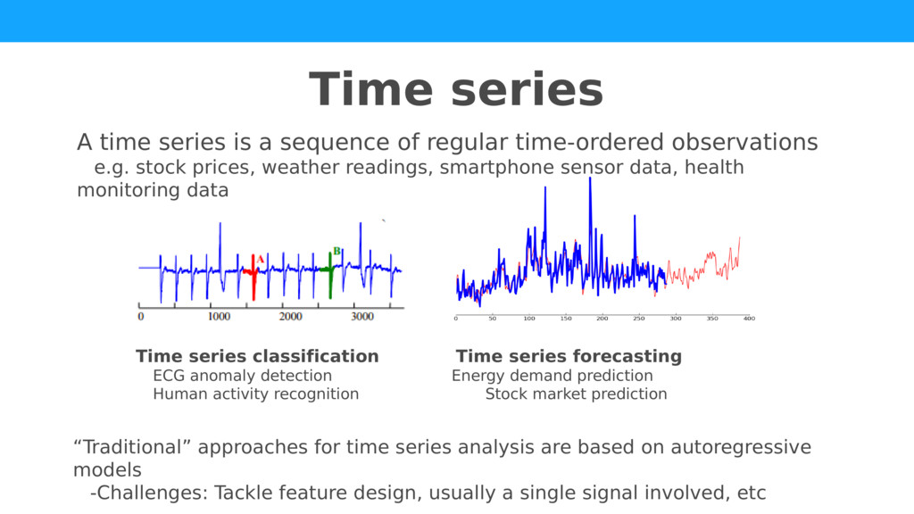 Time series classification Time series forecast...