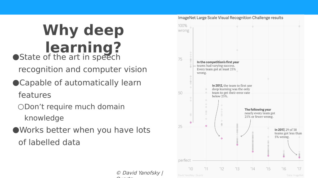 Why deep learning? ●State of the art in speech ...