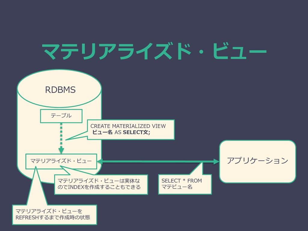 マテリアライズド・ビュー アプリケーション マテリアライズド・ビュー テーブル CREATE ...