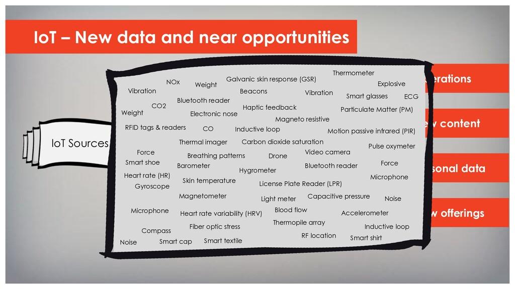 Data & Analytics Operations New content Persona...