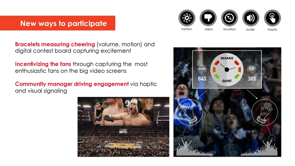 New ways to participate Bracelets measuring che...