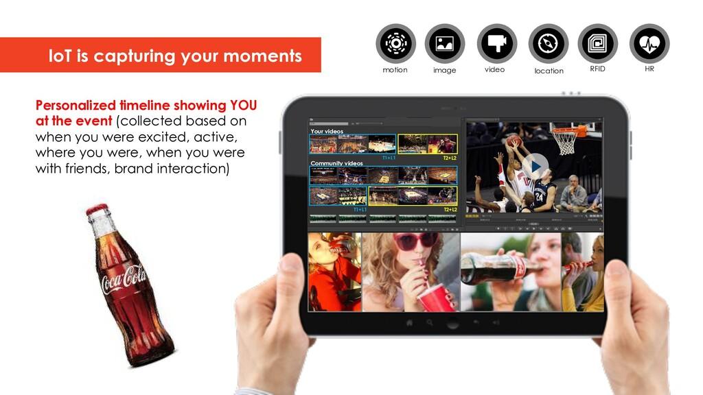IoT is capturing your moments T1+L1 T2+L2 T1+L1...