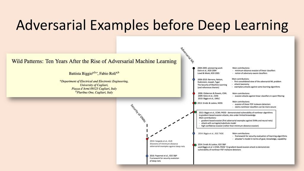 Adversarial Examples before Deep Learning 10