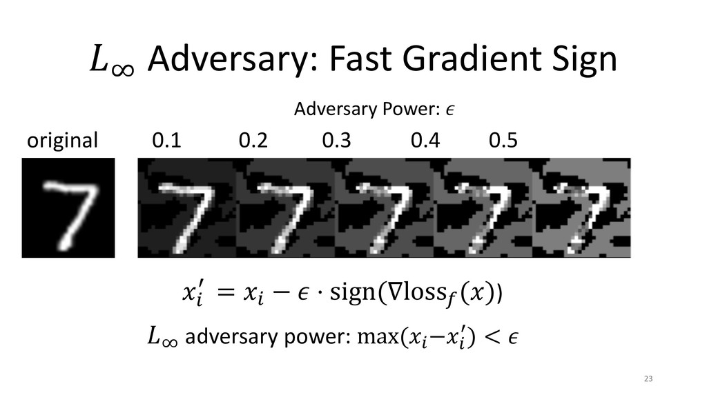 "!"" Adversary: Fast Gradient Sign 23 original 0...."