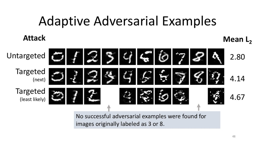 Adaptive Adversarial Examples 48 No successful ...