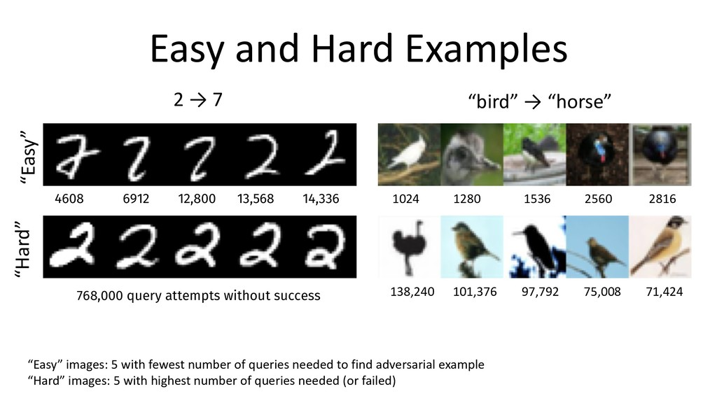 "Easy and Hard Examples ""Easy"" ""Hard"" 1024 1280 ..."
