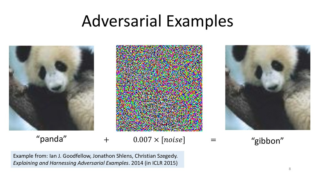 "Adversarial Examples 8 0.007 × [&'()*] + = ""pan..."