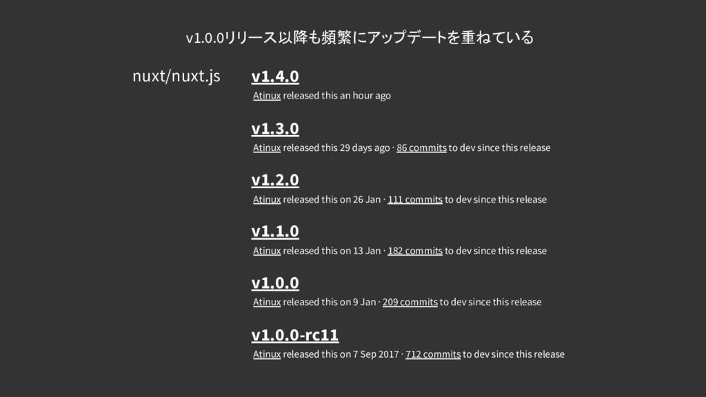 v1.4.0 Atinux released this an hour ago v1.3.0 ...