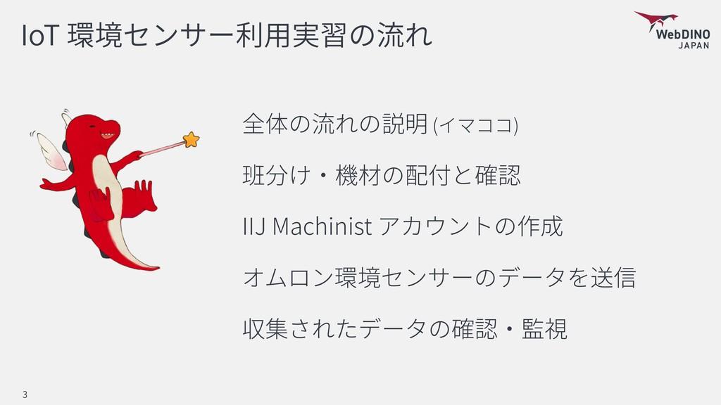 IoT ( ) IIJ Machinist 3