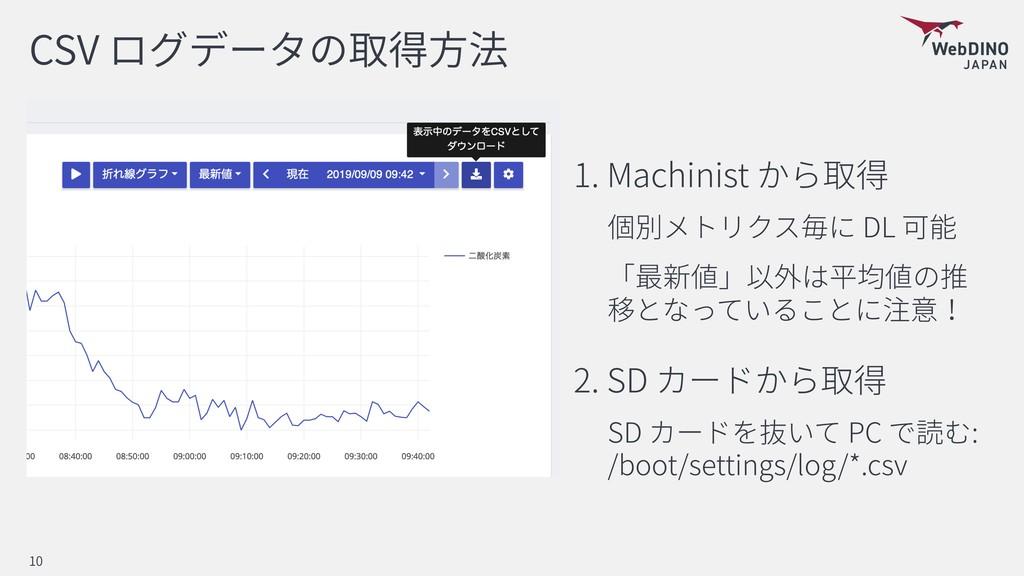 CSV 1. Machinist DL 2. SD SD PC : /boot/settin...