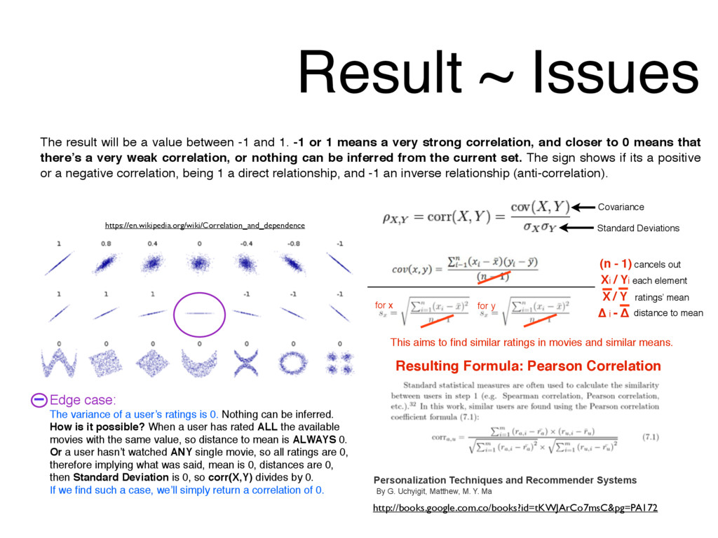 Result ~ Issues The result will be a value betw...