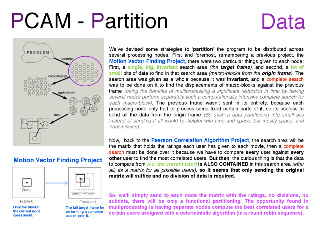 PCAM - Partition Motion Vector Finding Project ...