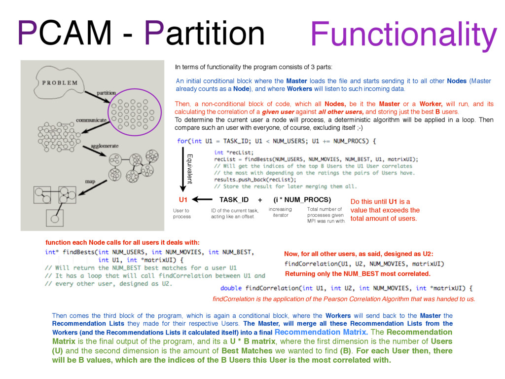 PCAM - Partition Functionality In terms of func...