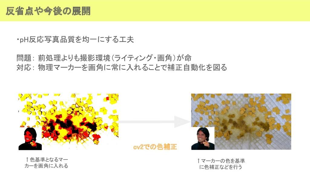 反省点や今後の展開 ・pH反応写真品質を均一にする工夫  問題: 前処理よりも撮影環境(...