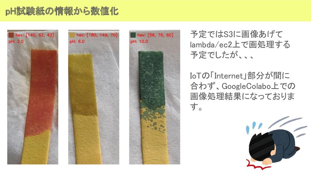 pH試験紙の情報から数値化 予定ではS3に画像あげて lambda/ec2上で画処理する 予...