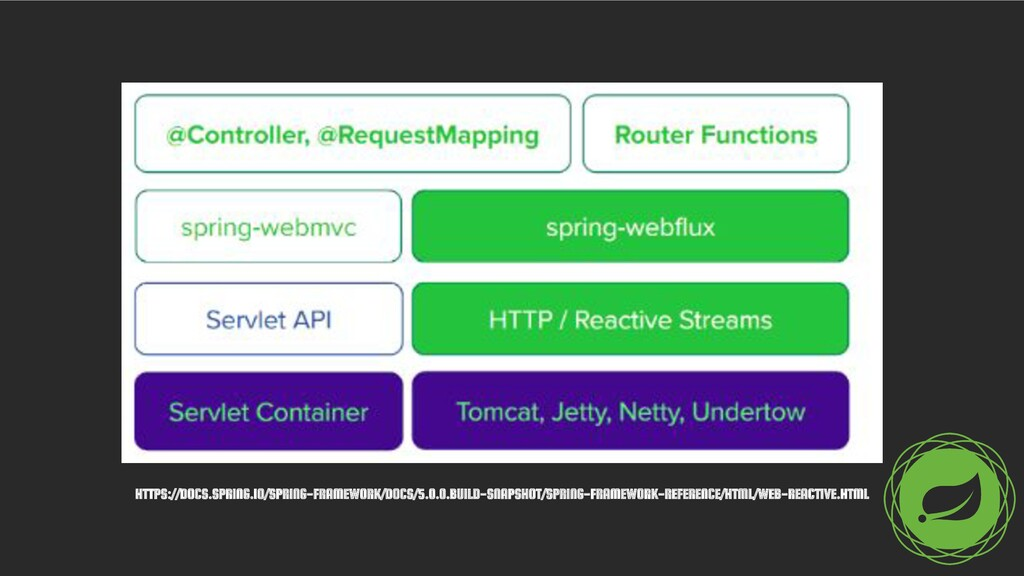 HTTPS://DOCS.SPRING.IO/SPRING-FRAMEWORK/DOCS/5....