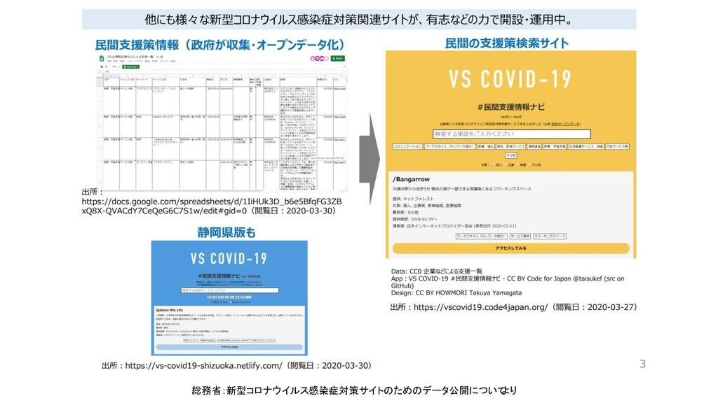 総務省:新型コロナウイルス感染症対策サイトのためのデータ公開について より