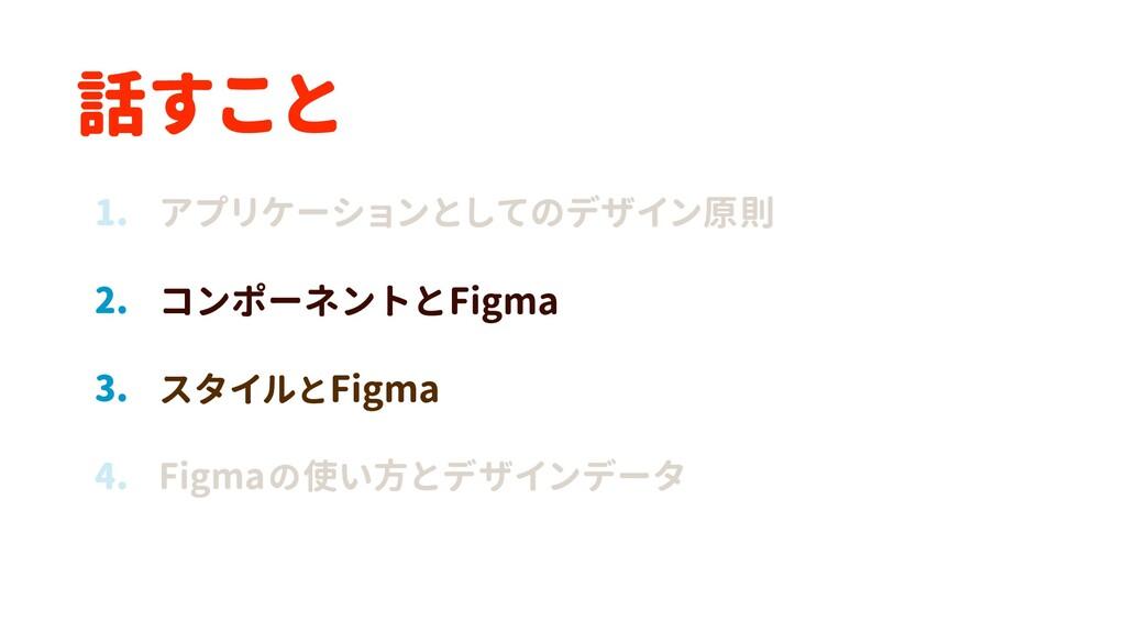 Figmaの使い方とデザインデータ 4. スタイルとFigma 3. コンポーネントとFigm...