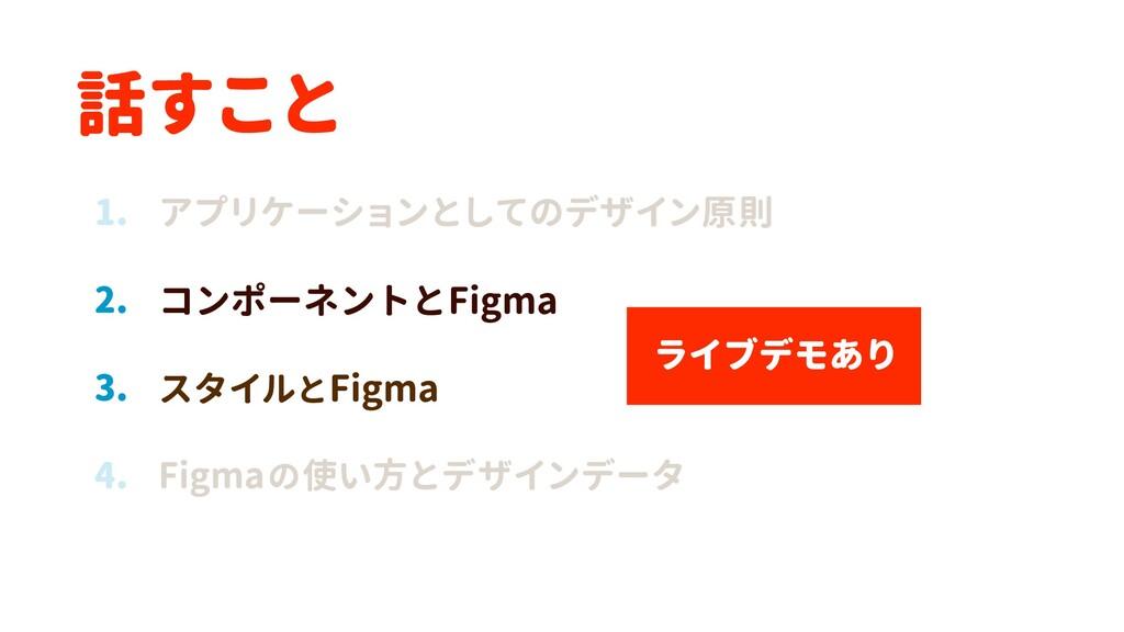 ライブデモあり Figmaの使い方とデザインデータ 4. スタイルとFigma 3. コンポー...