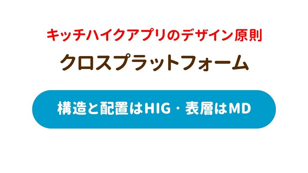 構造と配置はHIG・表層はMD クロスプラットフォーム キッチハイクアプリのデザイン原則