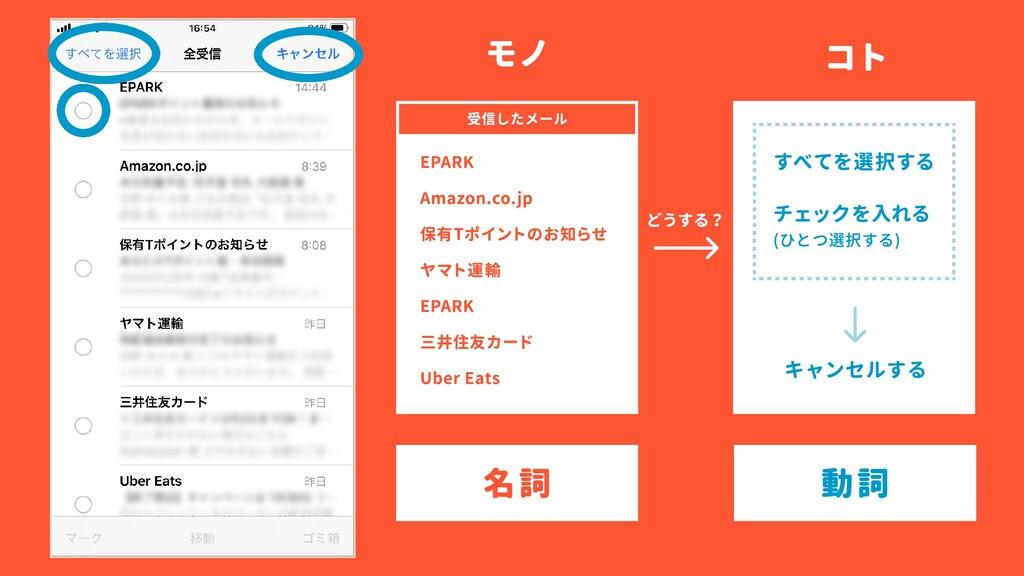 EPARK Amazon.co.jp 保有Tポイントのお知らせ ヤマト運輸 EPARK Ube...