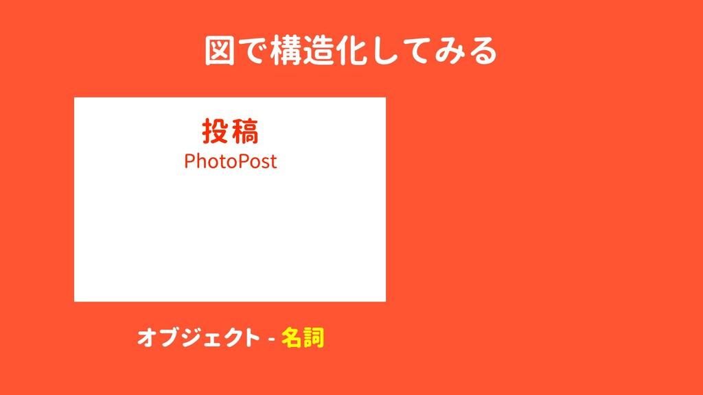 図で構造化してみる PhotoPost 投稿 名詞 オブジェクト -