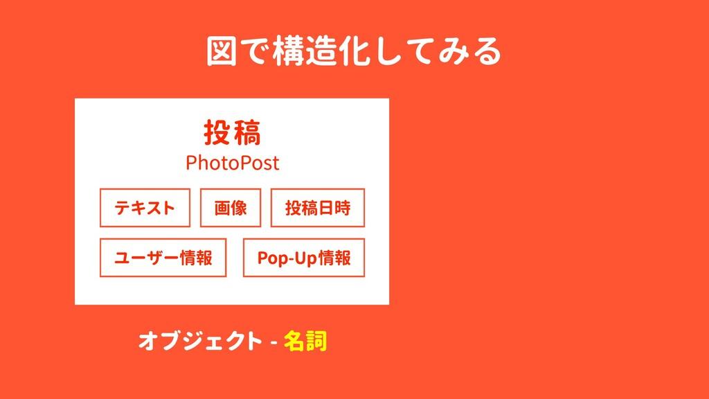 図で構造化してみる Pop-Up情報 ユーザー情報 投稿日時 画像 テキスト PhotoPos...