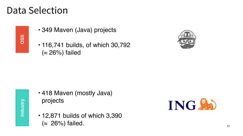 Data Selection 11 • 418 Maven (mostly Java) pro...