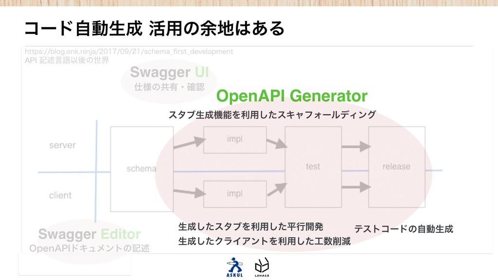 "0QFO""1*υΩϡϝϯτͷهड़ ༷ͷڞ༗ɾ֬ Swagger Editor Swagge..."
