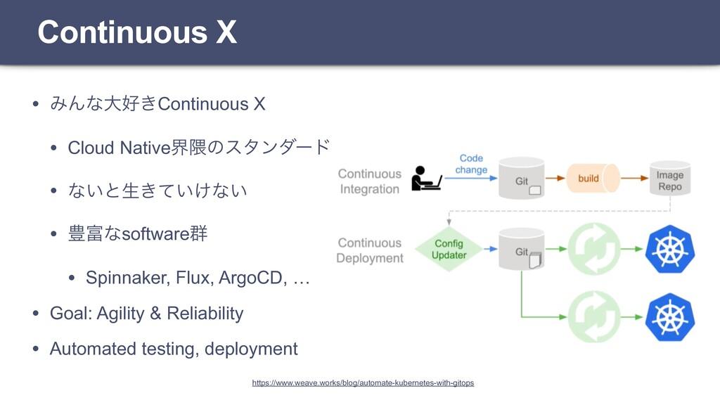 • ΈΜͳେ͖Continuous X • Cloud Nativeք۾ͷελϯμʔυ • ...