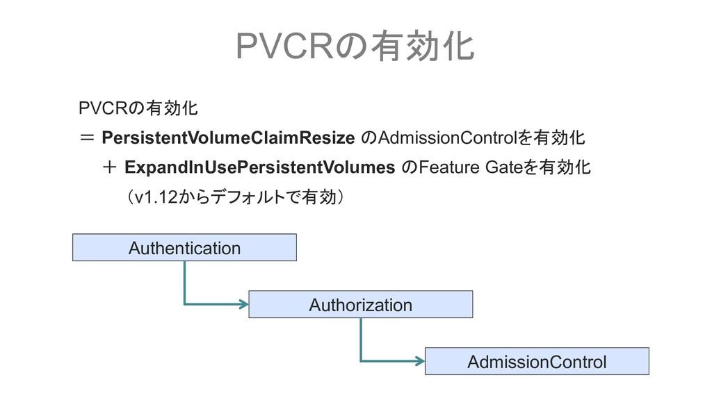 PVCRの有効化 PVCRの有効化 = PersistentVolumeClaimResize...