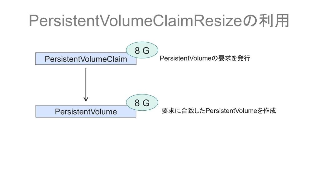 PersistentVolumeClaimResizeの利用 PersistentVolume...
