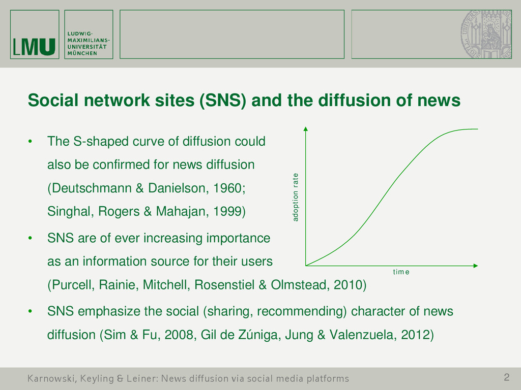 2 Social network sites (SNS) and the diffusion ...