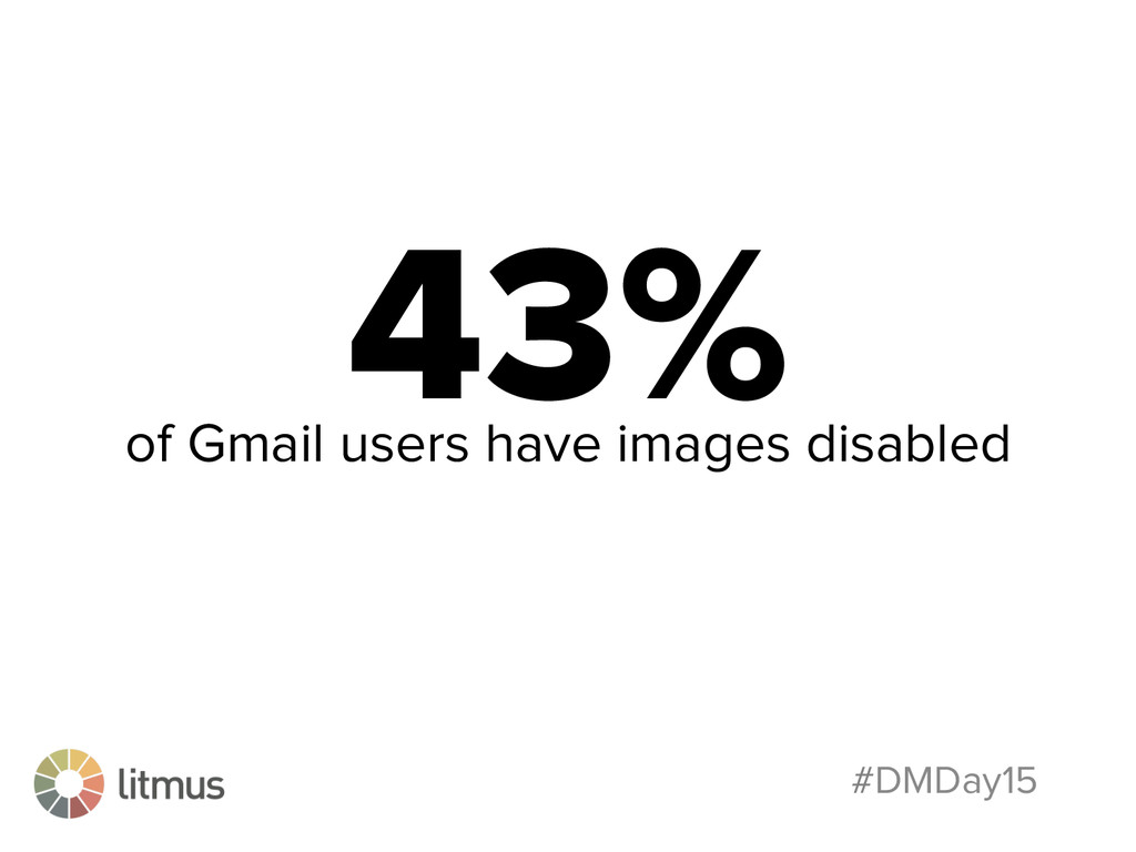 #DMDay15 43% of Gmail users have images disabled