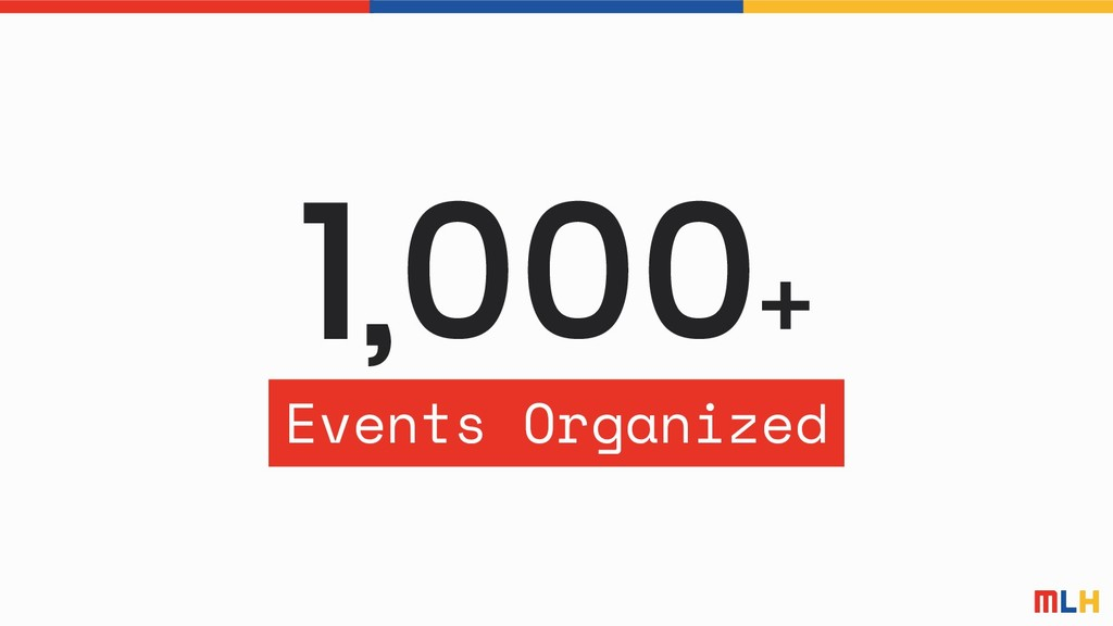 1,000+ Events Organized