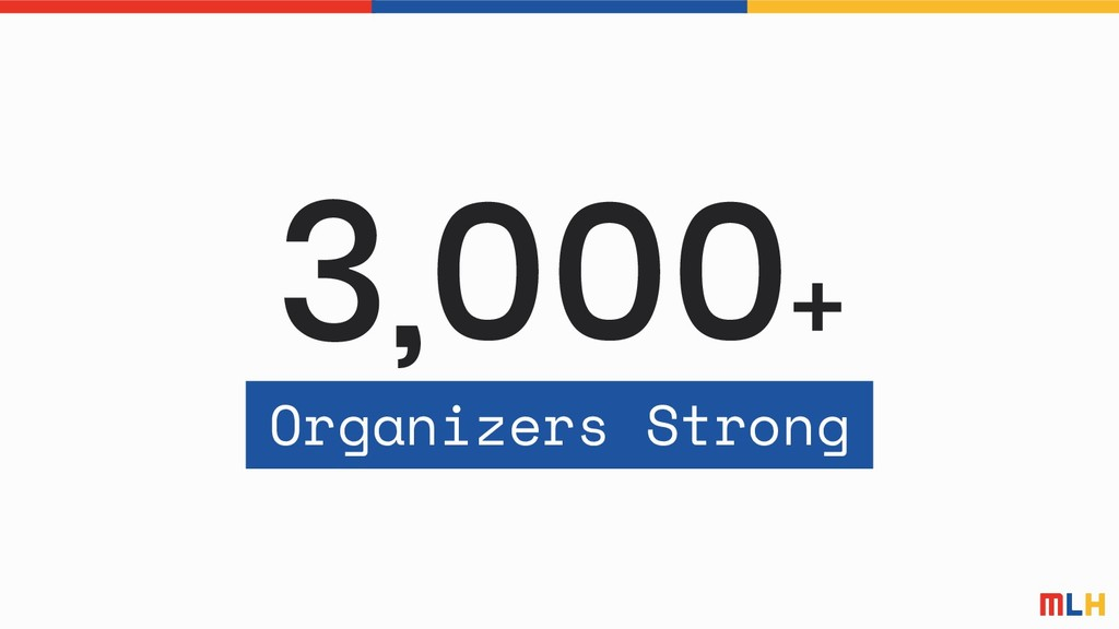 3,000+ Organizers Strong