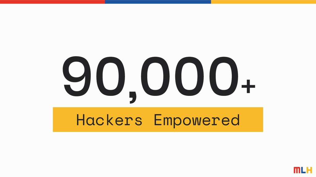 90,000+ Hackers Empowered